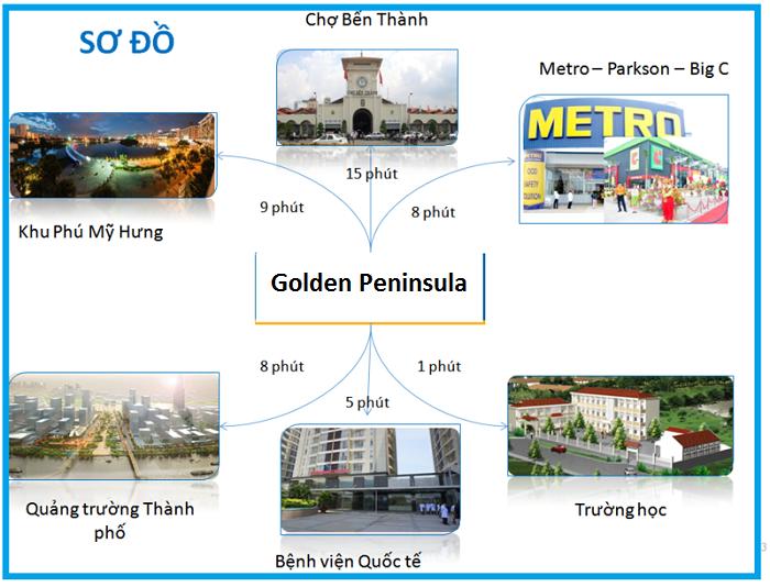 Sở hữu căn hộ tại khu dự án cao cấp Golden Peninsula trong tầm tay